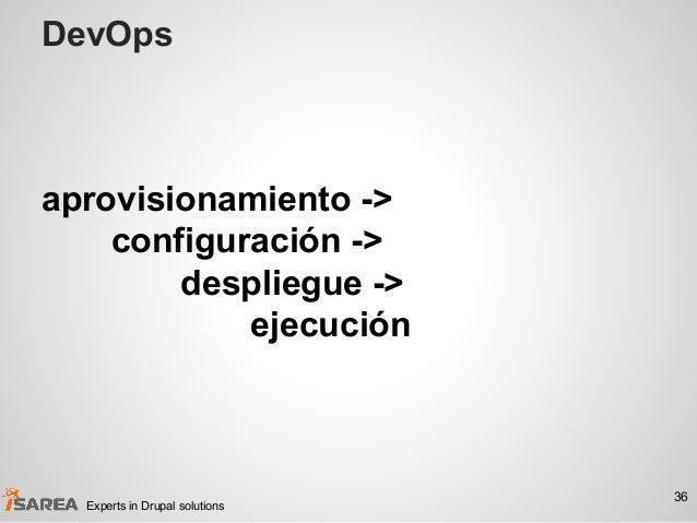 DevOps 36 Experts in Drupal solutions aprovisionamiento -> configuración -> despliegue -> ejecución