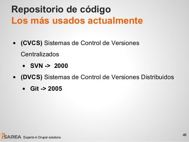 Repositorio de código Los más usados actualmente • (CVCS) Sistemas de Control de Versiones Centralizados • SVN -> 2000 • (...