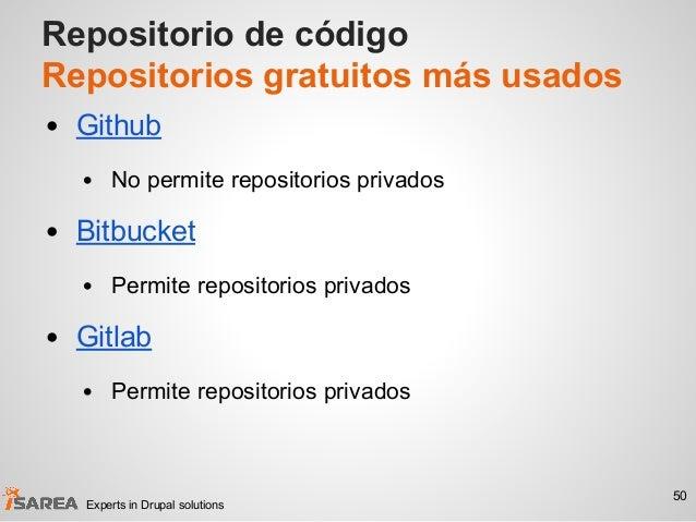 Repositorio de código Repositorios gratuitos más usados • Github • No permite repositorios privados • Bitbucket • Permite ...