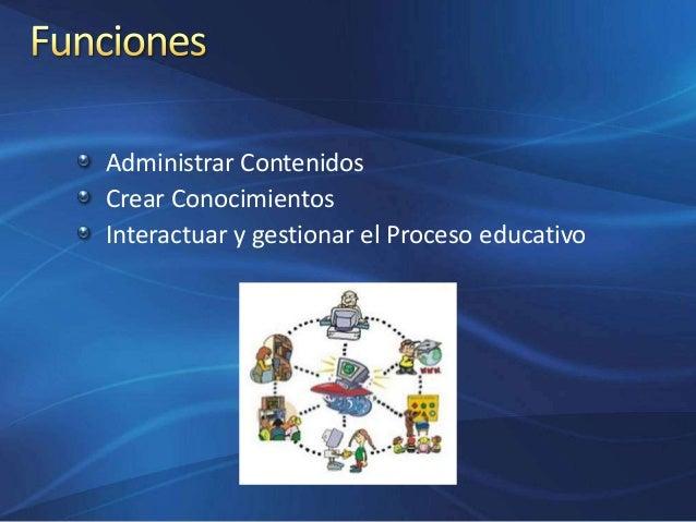 Administrar Contenidos Crear Conocimientos Interactuar y gestionar el Proceso educativo