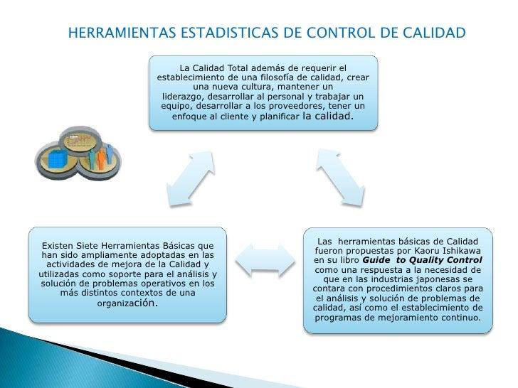HERRAMIENTAS ESTADISTICAS DE CONTROL DE CALIDAD                                 La Calidad Total además de requerir el    ...