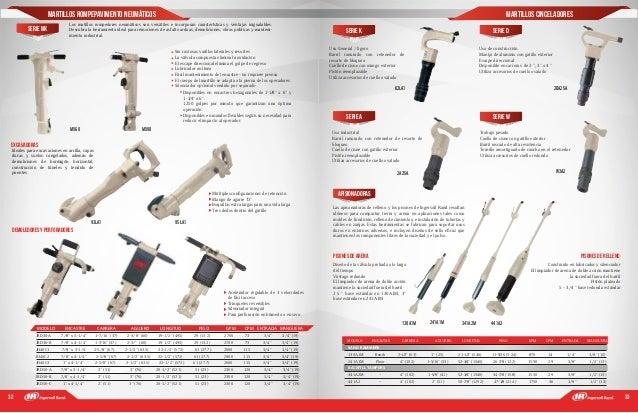 32 33 MARTILLOS CINCELADORES Los matillos rompedores neumáticos son versátiles e incorporan características y ventajas ini...