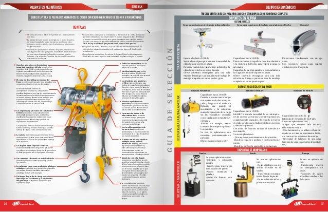 36 37 POLIPASTOS neumáticos Serie mlk EQUIPOS ERGONÓMICOS dispositivo de manipulación Gancho Sonda Trampa GUIADESELECCIÓN ...