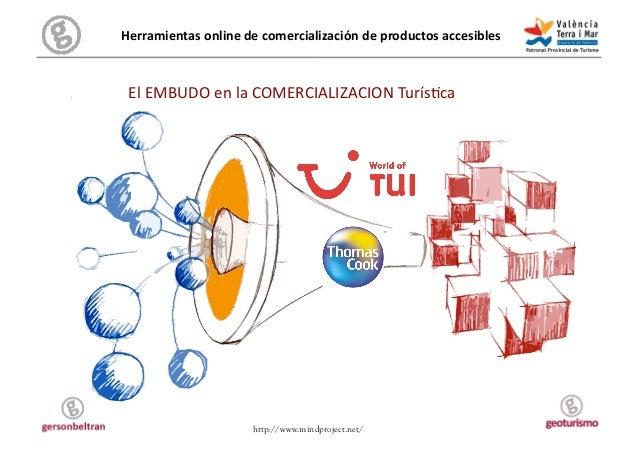 Herramientas online de comercialización de productos accesibles   El EMBUDO en la COMERCIALIZACION...