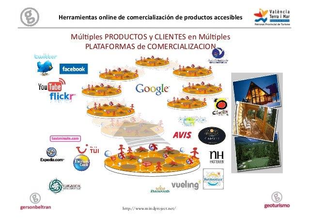 Herramientas online de comercialización de productos accesibles       MúlJples PRODUCTOS y CLIENTES...
