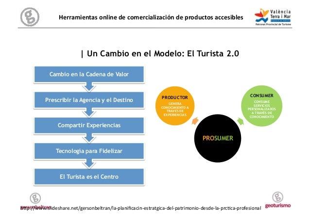 Herramientas online de comercialización de productos accesibles           Compartir   Un Cambio en el Mode...