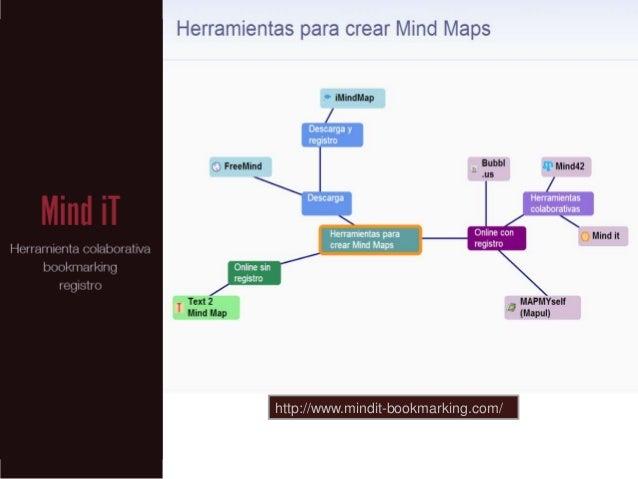 MindJet http://www.mindjet.com/Inspiration http://www.inspiration.com/MindGenius http://www.mindgenius.com/Visual Mind htt...