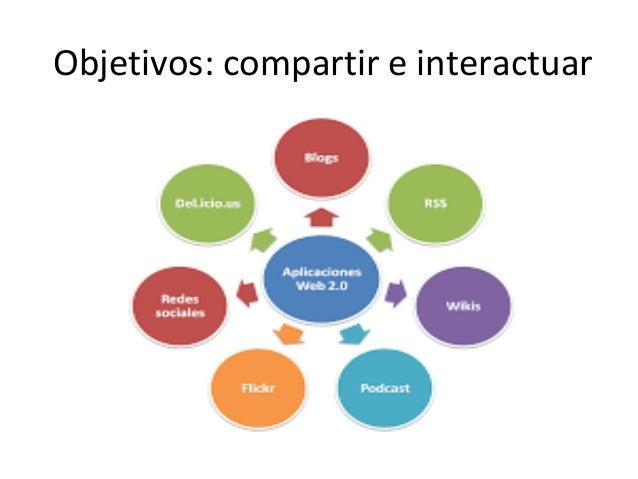 Objetivos: compartir e interactuar