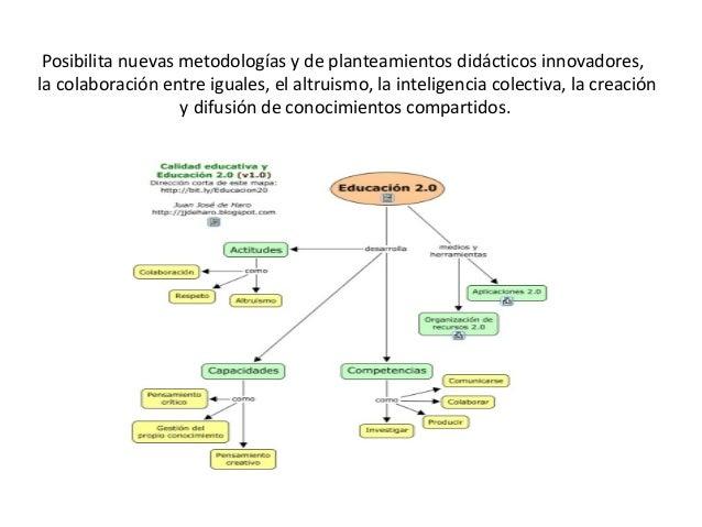 Posibilita nuevas metodologías y de planteamientos didácticos innovadores, la colaboración entre iguales, el altruismo, la...