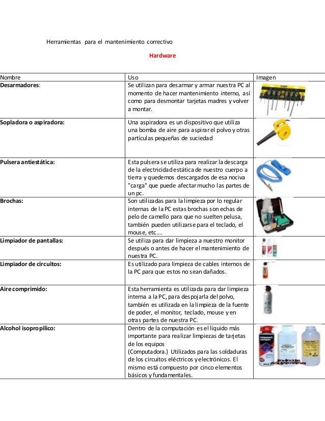 Herramientas para el mantenimiento correctivo for Herramientas que se utilizan en un vivero