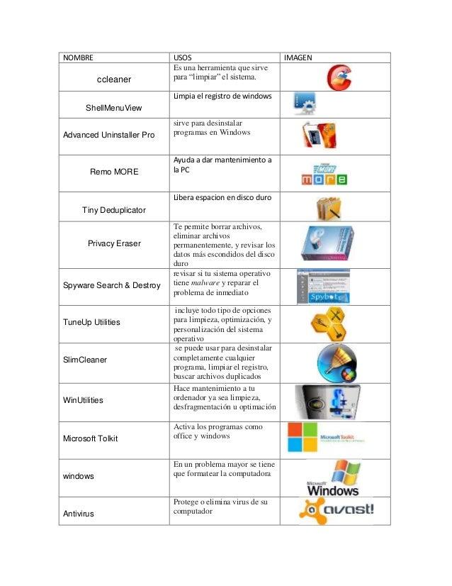Herramientas Para El Mantenimiento Correctivo Software