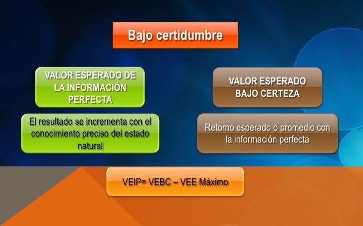 Bajo certidumbre    VALOR ESPERADO DE                                                   VALOR ESPERADO      LA INFORMACIÓN...