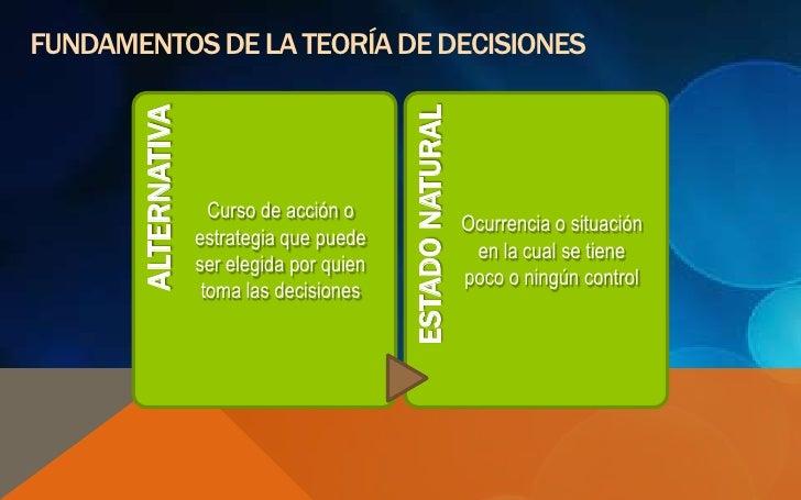 FUNDAMENTOS DE LA TEORÍA DE DECISIONES       ALTERNATIVA                                             ESTADO NATURAL       ...