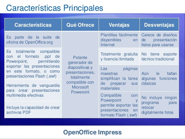 apache openoffice 4 0 review apache openoffice mac software and