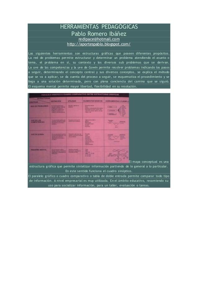 HERRAMIENTAS PEDAGÓGICAS  Pablo Romero Ibáñez  redipace@hotmail.com  http://aportespablo.blogspot.com/  Las siguientes her...