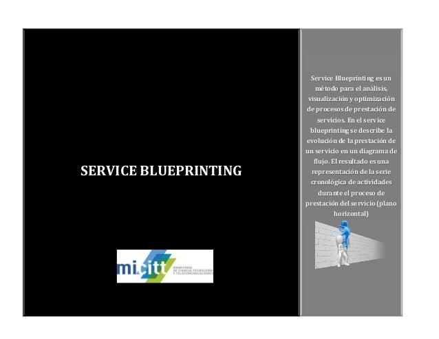 SERVICE BLUEPRINTING Service Blueprinting es un método para el análisis, visualización y optimización de procesos de prest...