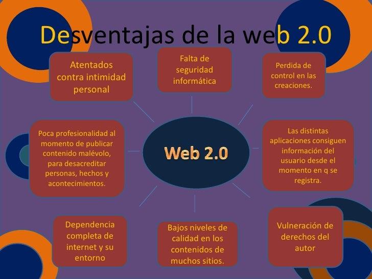 Desventajas de la web 2.0                             Falta de        Atentados           seguridad         Perdida de    ...