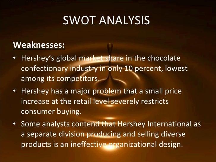 SWOT Analysis for Hershey Foods Essay