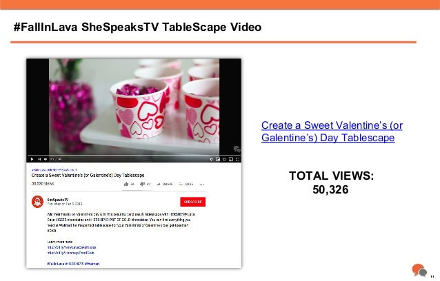 #FallInLava SheSpeaksTV TableScape Video TOTAL VIEWS: 50,326 Create a Sweet Valentine's (or Galentine's) Day Tablescape 11