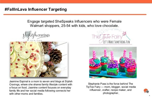 #FallInLava Influencer Targeting Engage targeted SheSpeaks Influencers who were Female Walmart shoppers, 25-54 with kids, ...