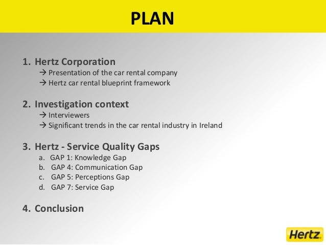 Hertz coupons 2019