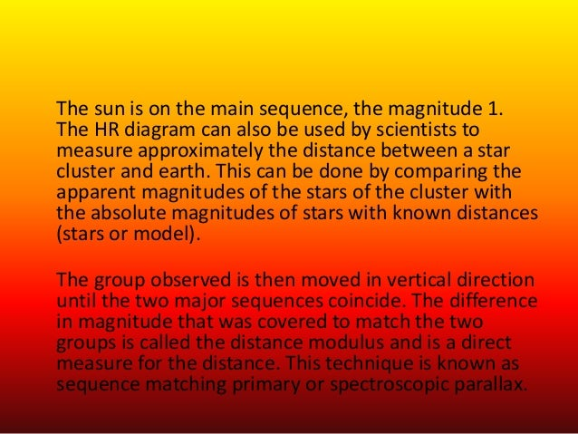 Hertzsprung russel diagram ccuart Images