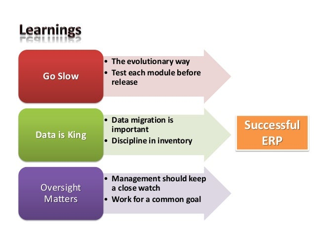 Erp Implementation Failure Case Study