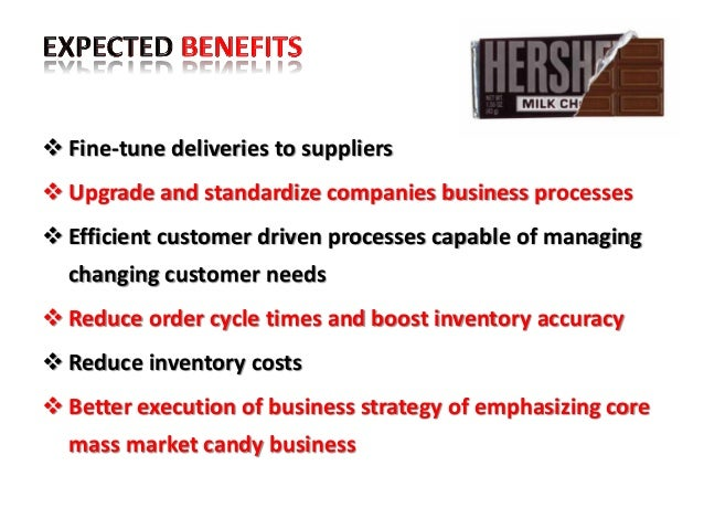 erp implementation case study questions Case study on erp success(cadbury) and failure(hershey's) 1 erp implementation case studies-success & failures 2 enterprise resource planning (erp) is business management software usually a suite of integrated applications that a company can use to store and manage.