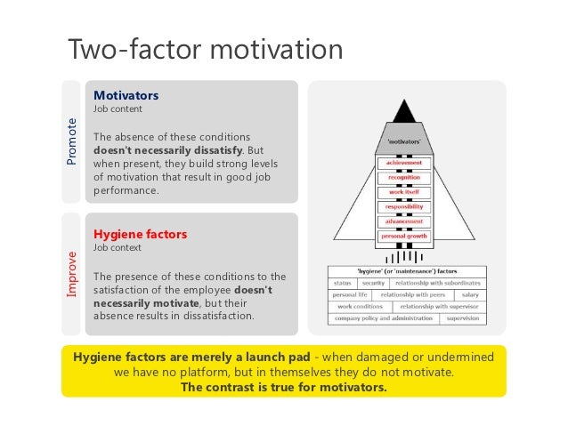 herzberg s two factor theory An empirical analysis of herzberg's two-factor theory by haruna muhammad khalid faculty of management technology department of management & information technology.