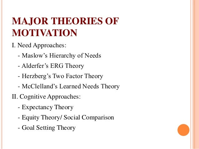 herzbergs theory of motivation Herzberg's two factor theory of motivation is among most well known theories of motivation an extensive amount of research has been conducted based on it.