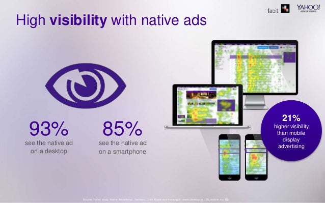 Native Ads: Ad Content in Context