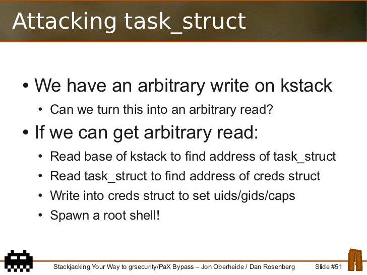 XML Data Binding Resources