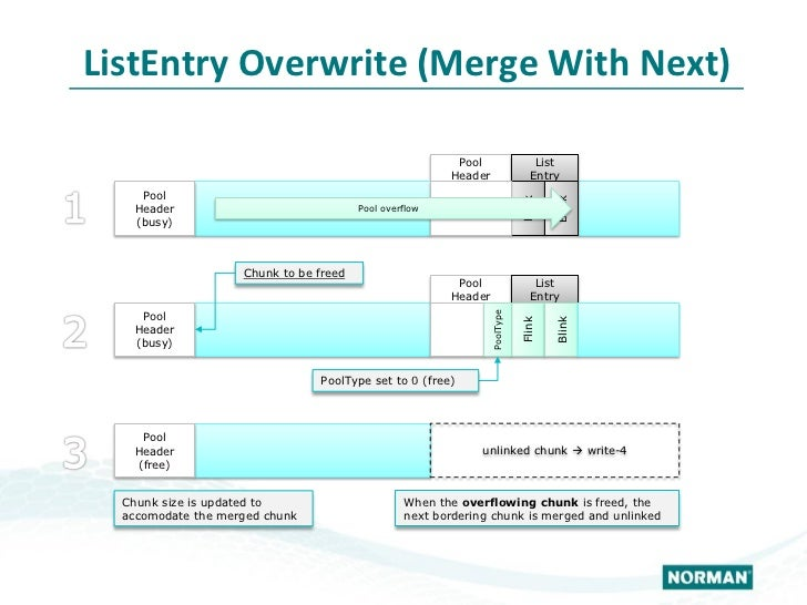 tfs merge overwrite all free