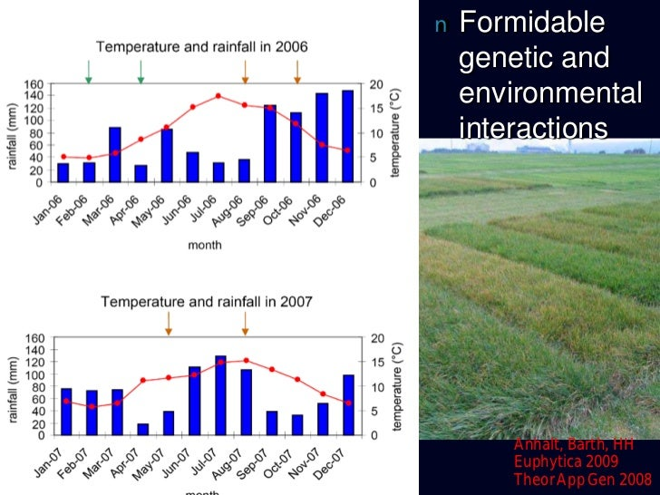¡ Optimistic for improved crops from novel  germplasm¡ Benefits for people of developed and  developing countries¡ Major r...