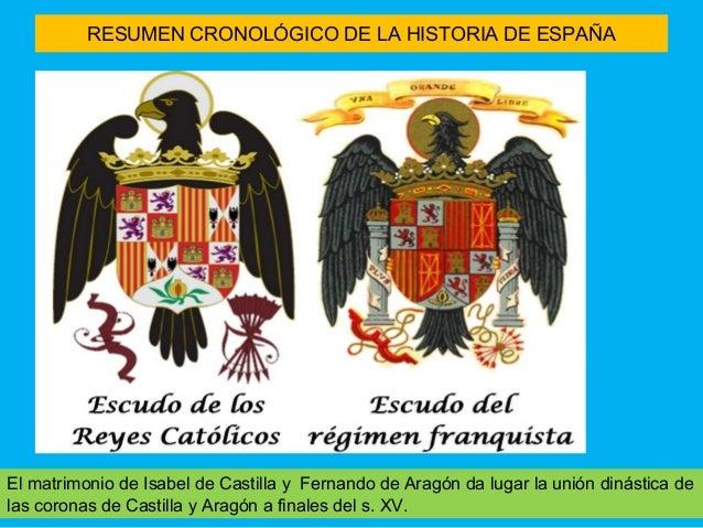 Analisis Del Matrimonio Romano Y El Actual : Hª de españa resumen desde hispania prerromana hasta la