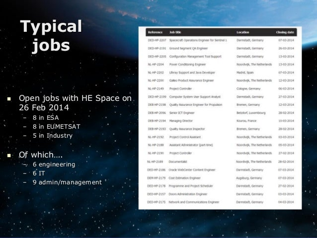 Jobs in Space