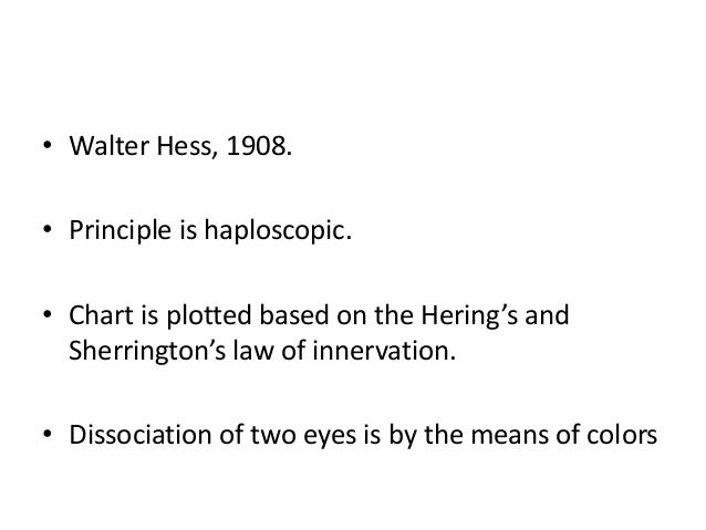 • Walter Hess, 1908. • Principle is haploscopic.  • Chart is plotted based on the Hering's and Sherrington's law of innerv...
