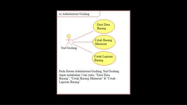 Hestya patrie uml soal jawab use case diagram 2 buat activity diagram ccuart Images