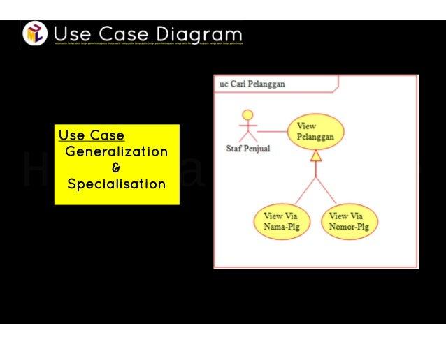 Hestya Patrie UML - Use Case Diagram