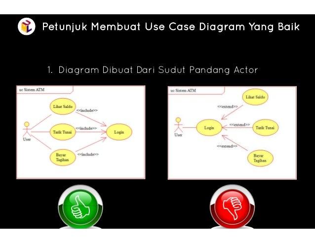 Hestya Patrie Uml Use Case Diagram