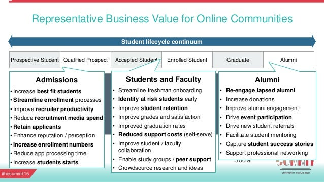 online student alumni system Design and implement an alumni tracking system for the computer science discipline general description and requirements: 1perspective students will use the system to investigate typical employment opportunities fro computer science majors.