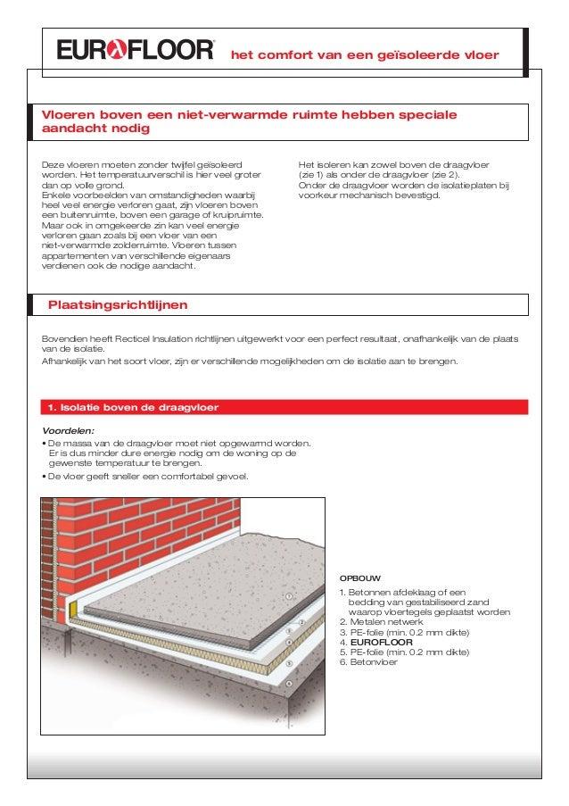 Voorkeur Recticel Insulation - Het comfort van een geïsoleerde vloer VK59