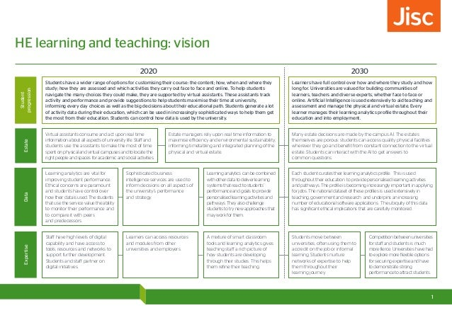 HE learning and teaching: vision 1 2020 2030 Students have a wider range of options for customising their course: the cont...