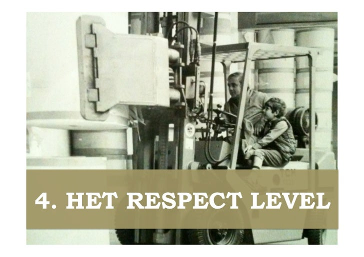 4. HET RESPECT LEVEL