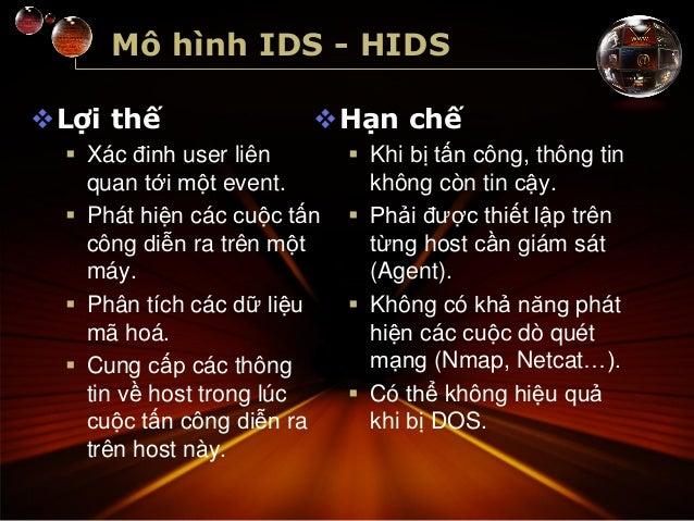 He Thong Phat Hien Xam Nhap Ids