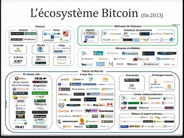 Bitcoin 101 Comment ca marche ? 26/03/2014 Victor Mertz - Bitcoin 101 : c'est quoi Bitcoin ? 11