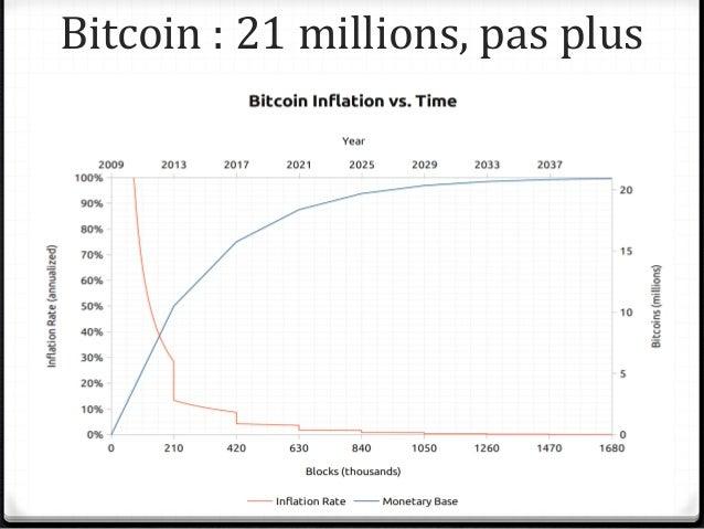 Bitcoin : 7 caractéristiques Distribué - Pas d'autorité centrale ou d'intermédiaire Facile à mettre en œuvre Pseudonyme...