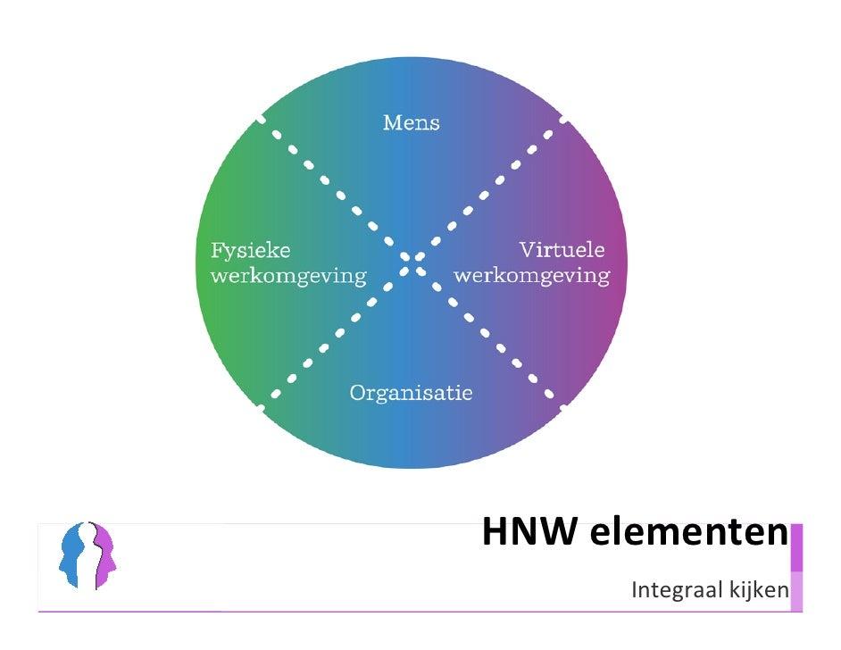 HNW elementen       Integraal kijken