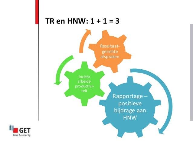 TR en HNW: 1 + 1 = 3 Rapportage – positieve bijdrage aan HNW Inzicht arbeids- productivi- teit Resultaat- gerichte afsprak...