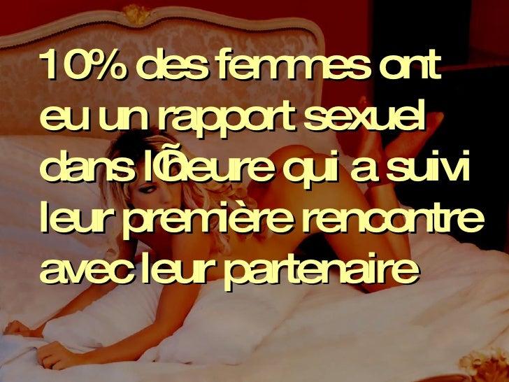 10% des femmes ont eu un rapport sexuel dans l'heure qui a suivi leur première rencontre avec leur partenaire